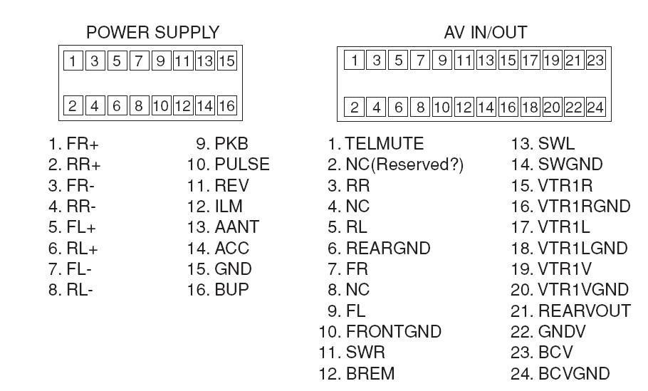 pioneer avic x940bt wiring diagram ssr 110 wiring diagram