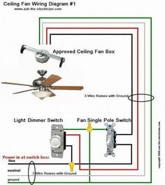Terrific 17 Best Ceiling Fan Installation Images Ceiling Fan Ceiling Wiring Cloud Filiciilluminateatxorg