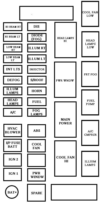 [SCHEMATICS_4HG]  TA_5461] Chevy Aveo Interior Fuse Box Schematic Wiring | Chevrolet Matiz Interior Fuse Box |  | Odga Anth Timew Hyedi Mohammedshrine Librar Wiring 101
