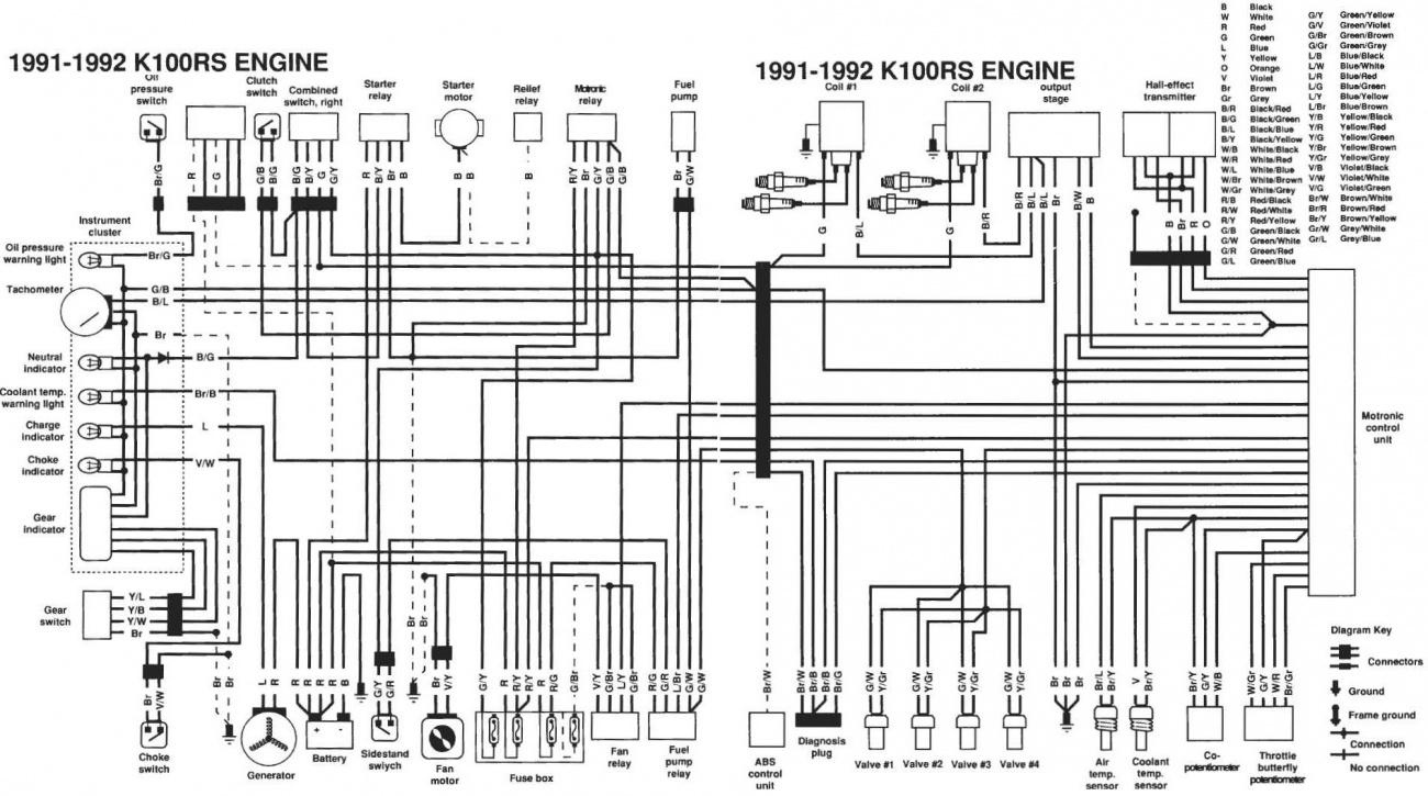 wiring diagram 1975 kenworth k100 kv 5711  bmw motorcycle wiring diagram wiring diagram photos for  bmw motorcycle wiring diagram wiring