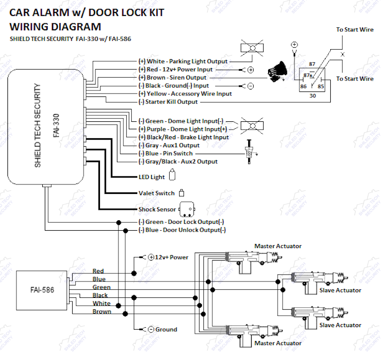 Brilliant Gm Alarm Wiring Diagram Basic Electronics Wiring Diagram Wiring Cloud Intelaidewilluminateatxorg