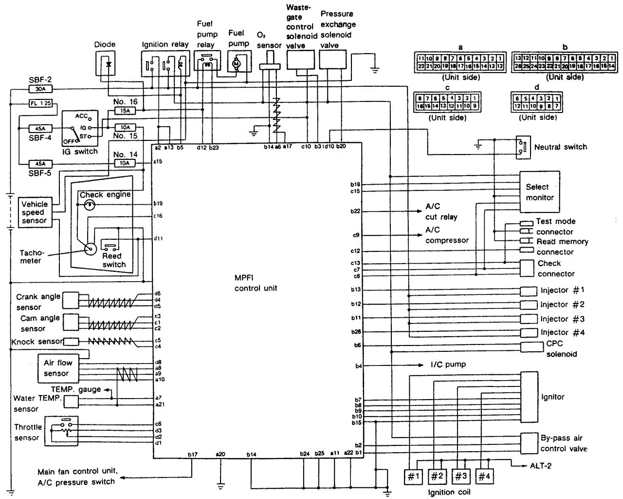 2001 subaru outback radio wiring diagram yx 0517  subaru legacy wagon wiring diagram for 91 subaru radio  subaru legacy wagon wiring diagram for