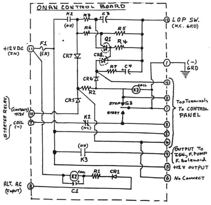 RK_5071] Onan Emerald 1 Wiring Diagram Wiring DiagramOver Epsy Emba Mohammedshrine Librar Wiring 101