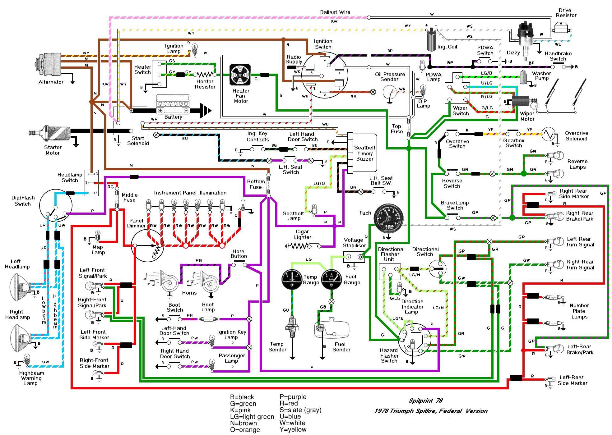 Remarkable How To Read An Electrical Wiring Diagram With Car Diagrams In New Wiring Cloud Dulfrecoveryedborg