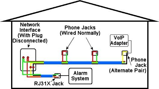 hc_7815] home phone wiring schematic  www mohammedshrine librar wiring 101