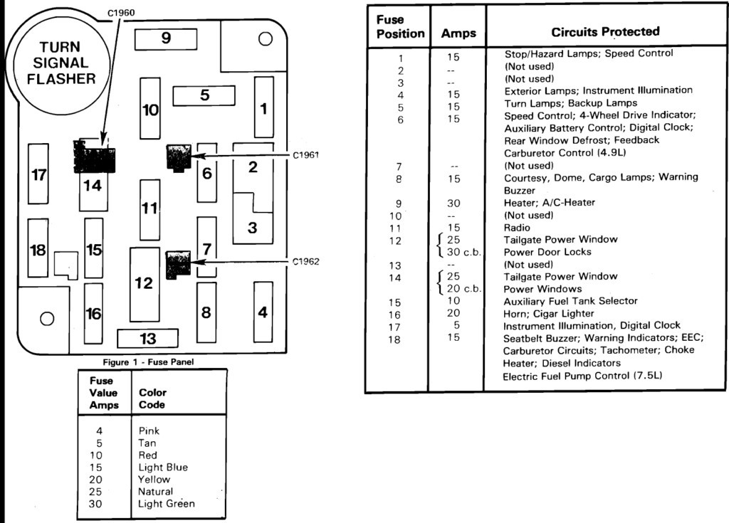 1977 f250 wiring diagram as 1642  wiring diagram ford f700  as 1642  wiring diagram ford f700