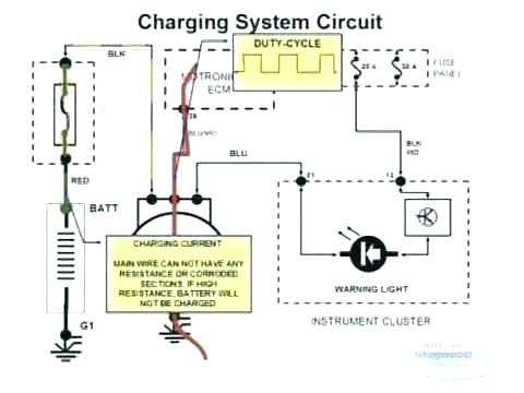 [DIAGRAM_1CA]  VN_7679] Vanguard Wiring Diagram View Diagram Wiring Diagrams Briggs Wiring  Schematic Wiring | Briggs Vanguard 18 Hp Wiring Diagram |  | Mill Bemua Capem Mohammedshrine Librar Wiring 101