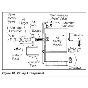caleffi zone valve wiring diagram taco 007 f5 wiring diagram index wiring diagrams  taco 007 f5 wiring diagram index