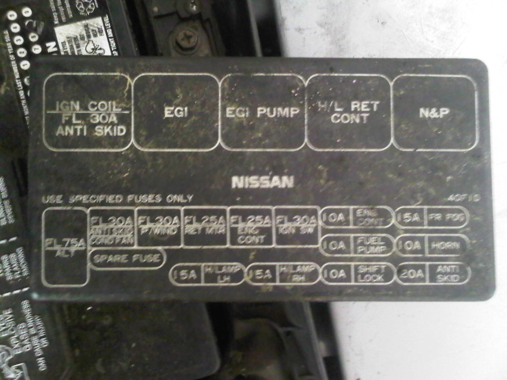 Terrific S13 240Sx Fuse Box Diagram Wiring Diagram Wiring Cloud Genionhyedimohammedshrineorg