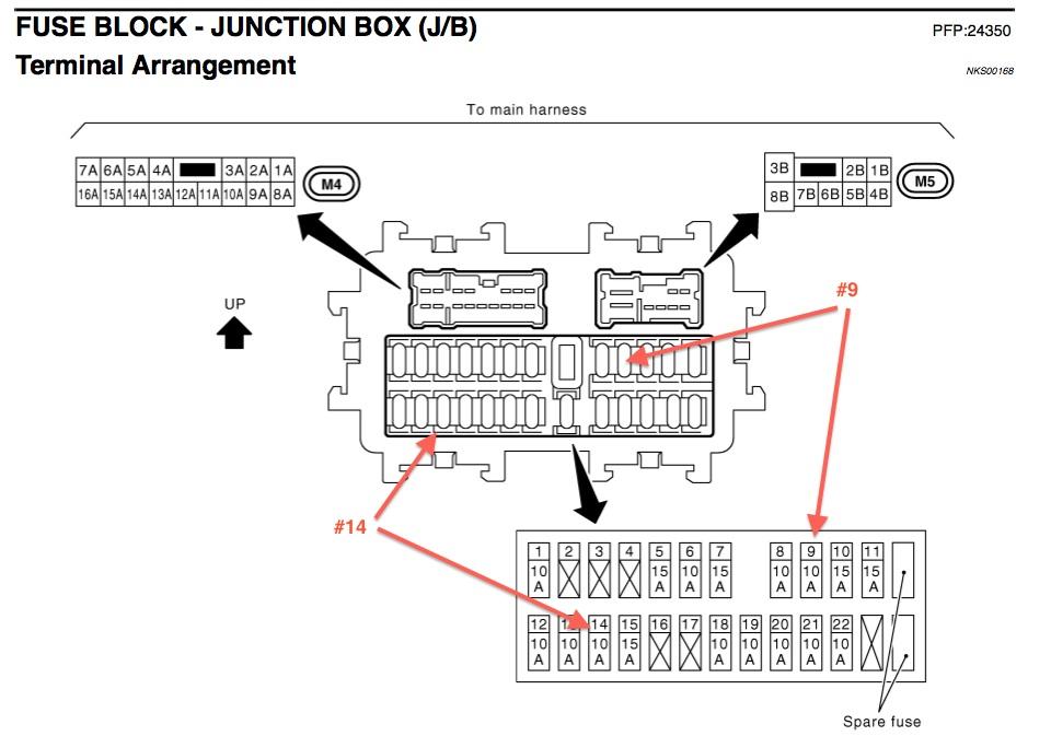 2003 G35 Fuse Diagram - 2006 Jeep Grand Cherokee Wiring Schematic for  Wiring Diagram SchematicsWiring Diagram Schematics