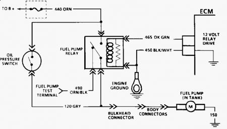 1989 Chevy Fuel Pump Wiring Diagram - 59 Chevy Truck Ignition Switch Wiring  Diagram - goldwings.2014ok.jeanjaures37.frWiring Diagram