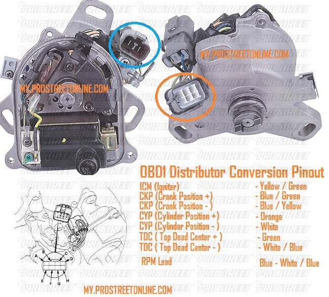 Remarkable How To Convert Obd2 To Obd1 My Pro Street Wiring Cloud Gufailluminateatxorg