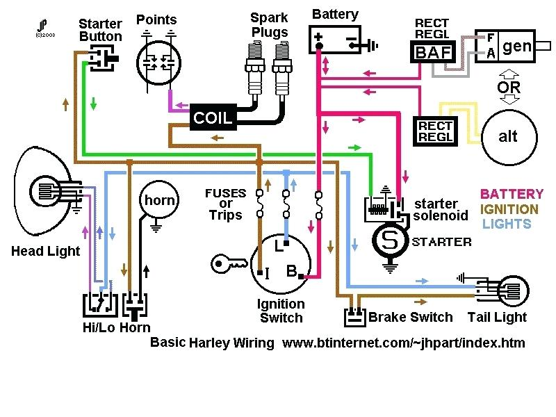 Harley Davidson Turn Signal Module Wiring Diagram from static-cdn.imageservice.cloud