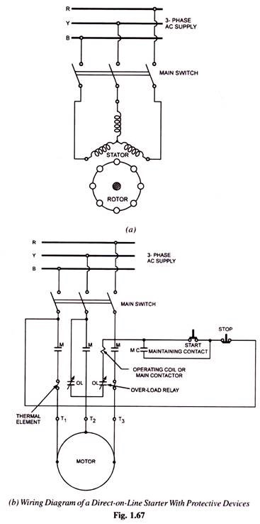 induction motor wiring diagrams camper furnace wiring