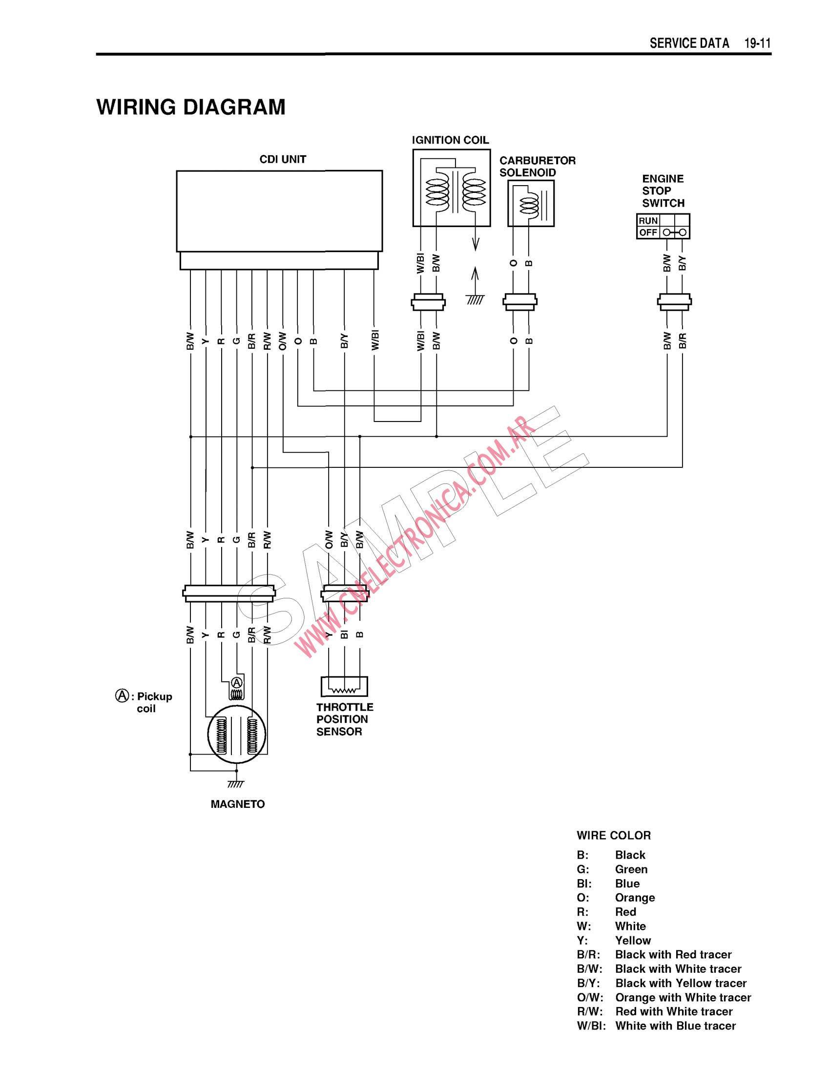 wiring diagram suzuki eiger 400 2007 suzuki quadrunner 500 wiring diagram wiring diagram data  suzuki quadrunner 500 wiring diagram