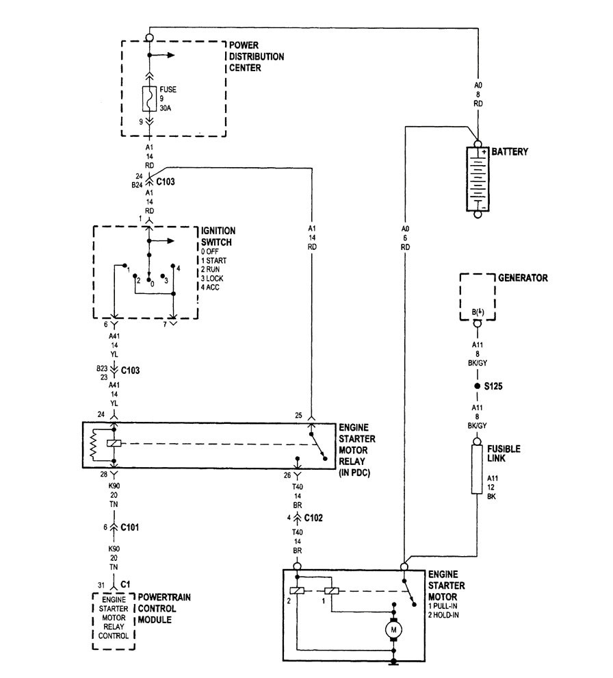 1998 Dodge Neon Headlight Wiring Diagram Wiring Diagram Grain Warehouse Grain Warehouse Pasticceriagele It