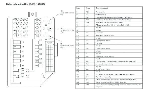 Nissan Sentra 2008 Fuse Box Diagram Wiring Diagram View A View A Zaafran It