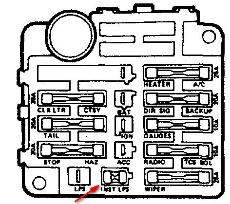 Chevy Nova Fuse Box Wiring Diagrams Connection Connection Miglioribanche It