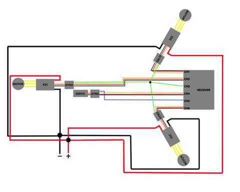 [DIAGRAM_4PO]  CM_6465] Kk2 Board Wiring Tricopter Schematic Wiring | Tricopter Wiring Diagram |  | Nizat Phae Mohammedshrine Librar Wiring 101