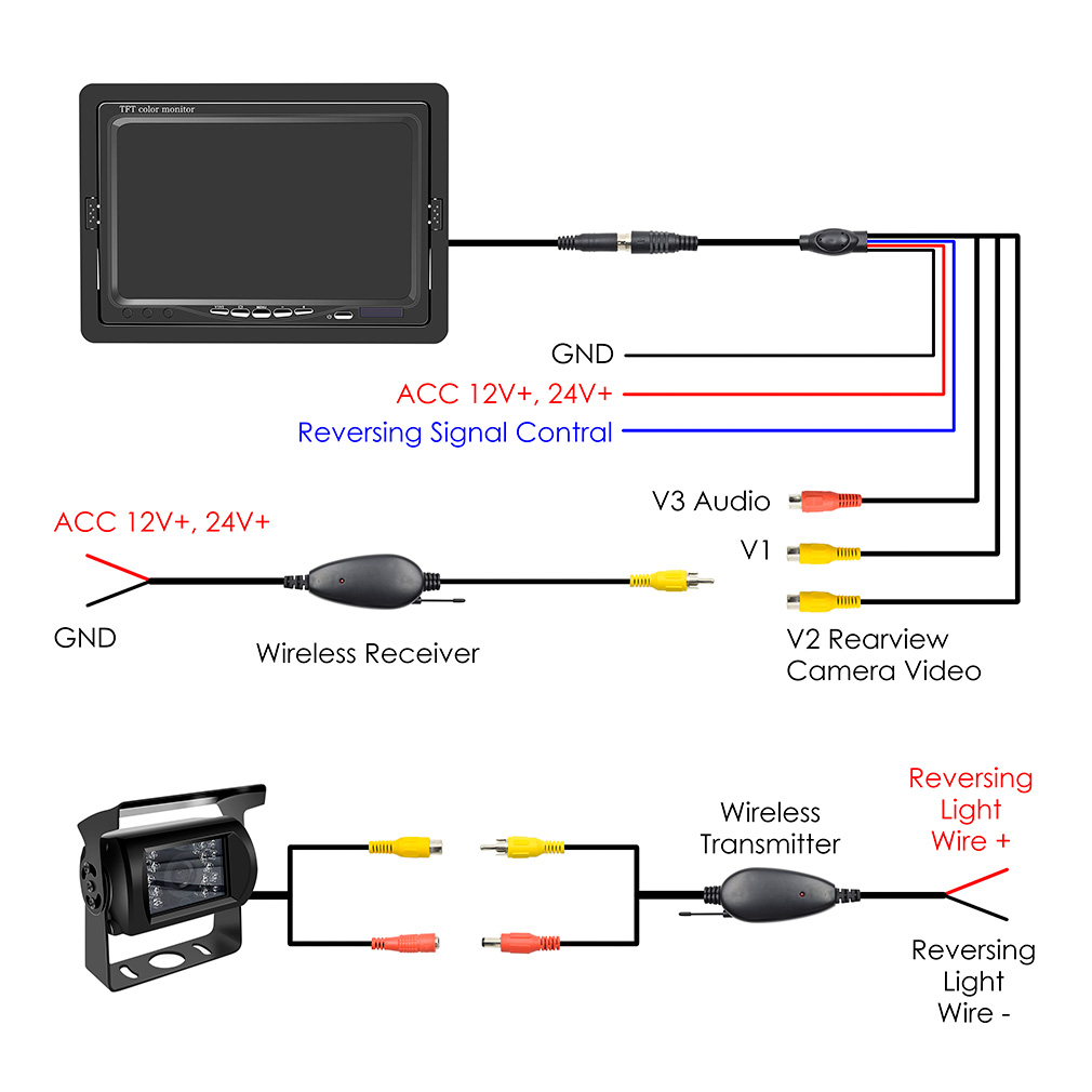 Awesome Back Up Tft Color Monitor Wiring Diagram Wiring Diagram Wiring Cloud Timewinrebemohammedshrineorg