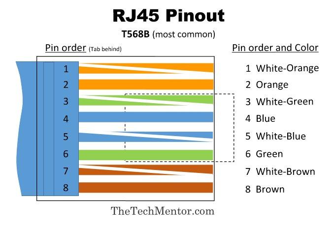 rj 45 jack wiring fs 1293  rj45 wiring scheme  fs 1293  rj45 wiring scheme