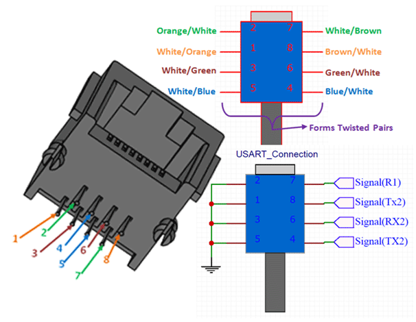 Incredible Rj45 8 Pin Connector Pinout Specifications And How To Use It Wiring Cloud Faunaidewilluminateatxorg
