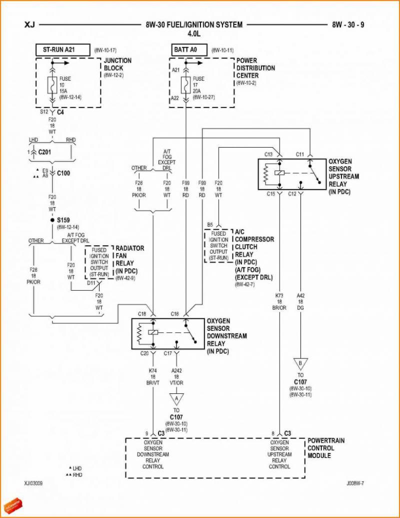 99 Civic Ecu Wiring Diagram