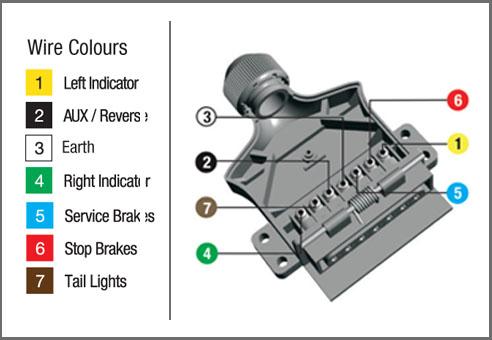 7 pin trailer light wiring diagram basic ed 0863  pin trailer plug wiring diagram further 7 pin flat  pin trailer plug wiring diagram further