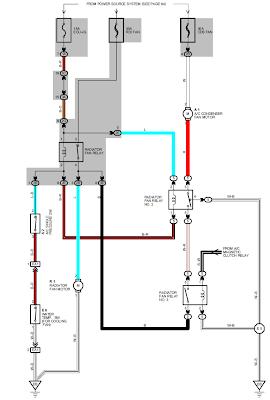 GR_3336] Wiring Diagram Toyota Camry Radiator Fan And Condenser Free  Service Wiring DiagramLeona Ricis Ilari Vira Mohammedshrine Librar Wiring 101