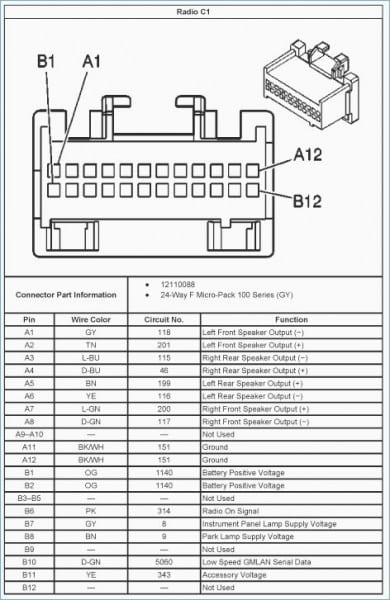 wiring diagram 2008 saturn vue - 2013 elantra wiring diagram and colors for wiring  diagram schematics  wiring diagram schematics