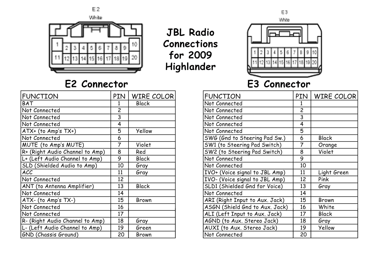 Sensational 1989 Toyota Pickup Wiring Diagram Basic Electronics Wiring Diagram Wiring Cloud Xempagosophoxytasticioscodnessplanboapumohammedshrineorg