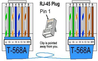 Admirable Cat5 Wiring Diagram Epub Pdf Wiring Cloud Gufailluminateatxorg