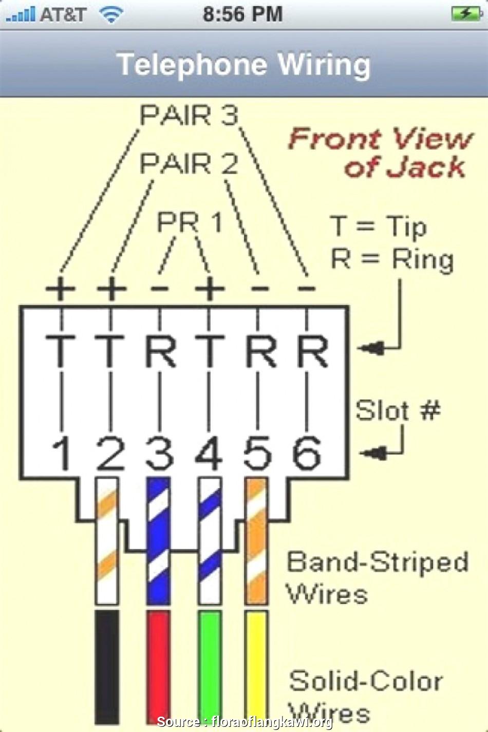 Marvelous Jack Rj 11 Wiring Wiring Diagram Wiring Cloud Domeilariaidewilluminateatxorg