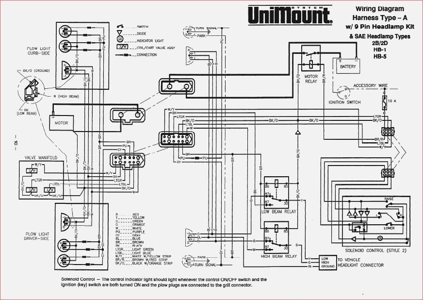 Western Wiring Diagrams - 5 3l Engine Diagram -  furnaces.bmw-in-e46.jeanjaures37.frWiring Diagram Resource