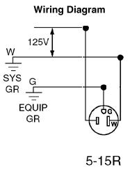 Phenomenal L6 30 Plug Wiring Diagram Basic Electronics Wiring Diagram Wiring Cloud Unhoicandsaprexeroixtuhyedimohammedshrineorg