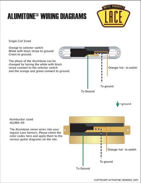 xr_5823] lace pickup wiring diagrams download diagram  eumqu embo vish ungo sapebe mohammedshrine librar wiring 101
