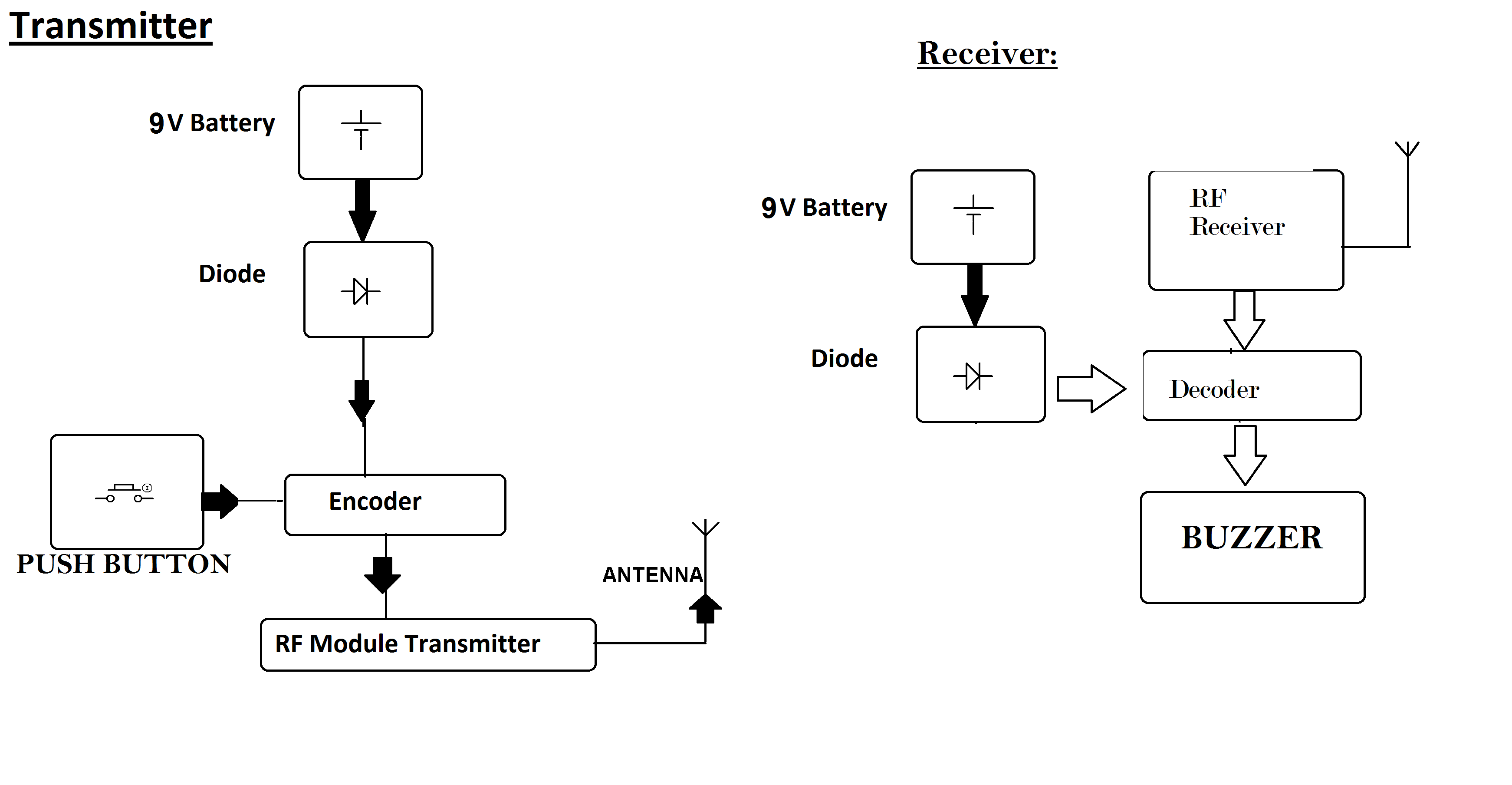 Schematic Ring Doorbell Wiring Diagram from static-cdn.imageservice.cloud