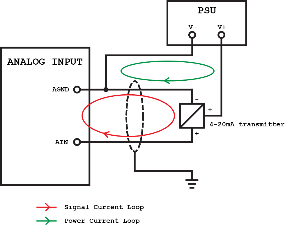 Stupendous All About Plc Analog Input And Output Programming Wiring Cloud Monangrecoveryedborg