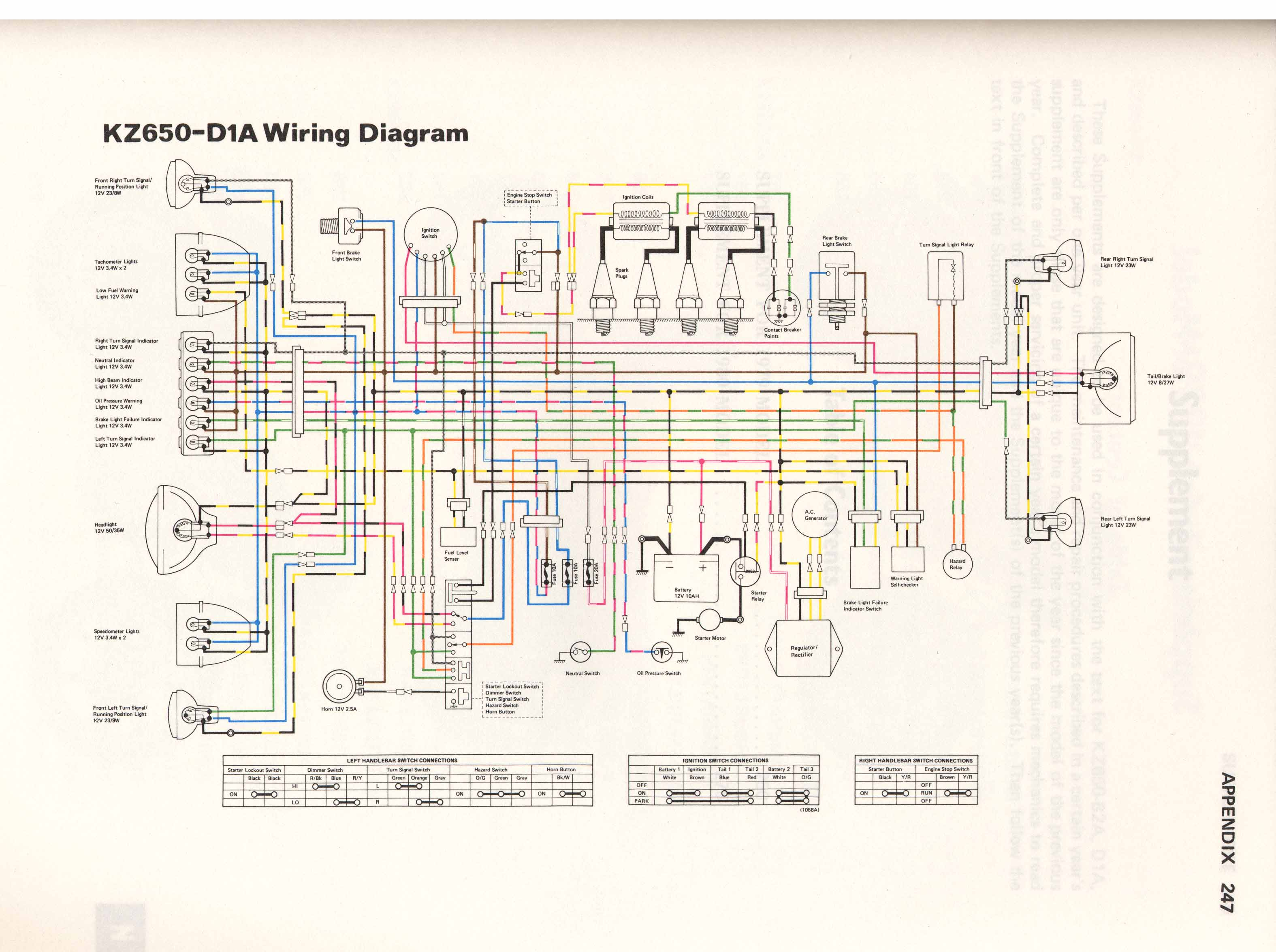 Pleasant Cb750 F1 Wiring Diagram Wiring Diagram Database Wiring Cloud Genionhyedimohammedshrineorg