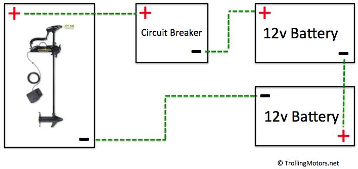 Peachy 24 And 36 Volt Wiring Diagrams Trollingmotors Net Wiring Cloud Inklaidewilluminateatxorg