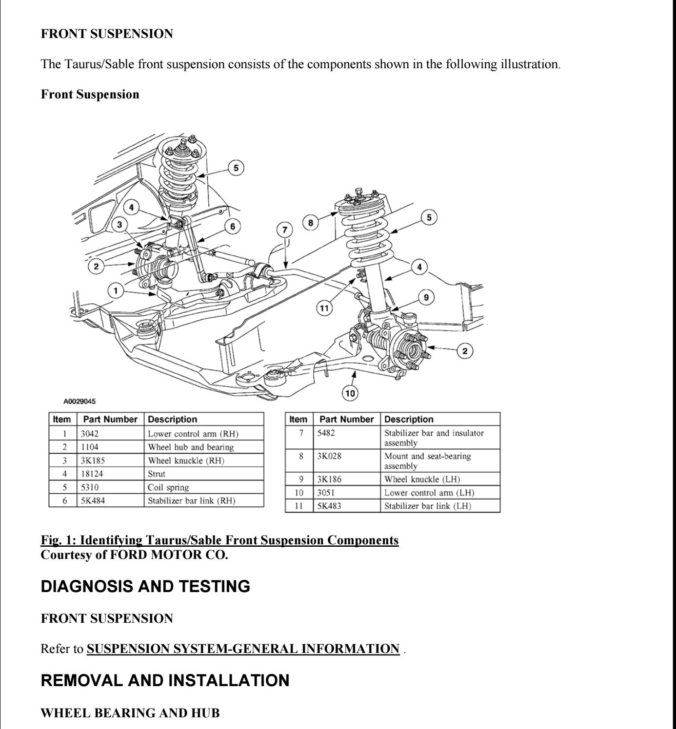 2003 Ford Taurus Wiring Diagram from static-cdn.imageservice.cloud