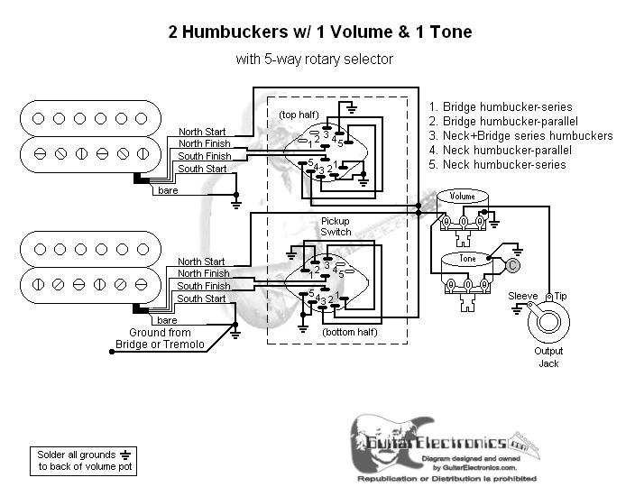 Wiring Diagram 2 Humbucker from static-cdn.imageservice.cloud