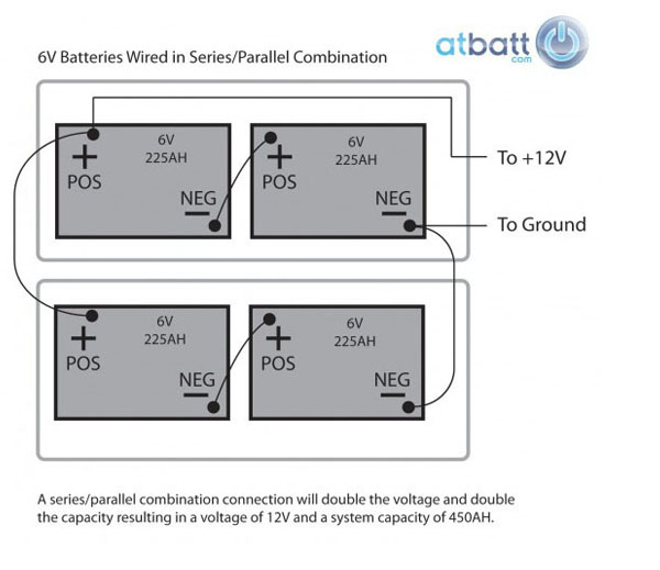 Fine How To Wire 6V Batteries In Series Or Parallel Configuration Wiring Cloud Overrenstrafr09Org