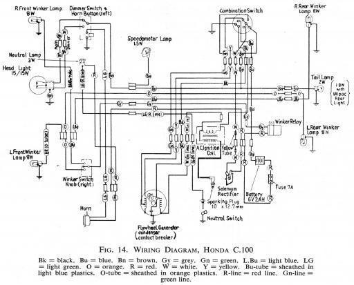 Incredible Honda C105 Wiring Diagram Today Diagram Data Schema Wiring Cloud Orsalboapumohammedshrineorg