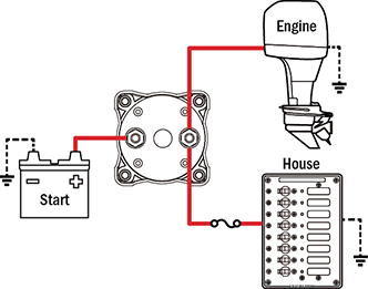 Tremendous Battery Switch Wiring Diagram Basic Electronics Wiring Diagram Wiring Cloud Hisonepsysticxongrecoveryedborg
