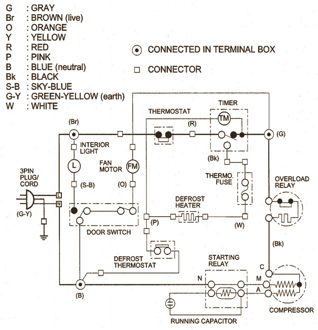 Whirlpool Frost Free Refrigerator Wiring Diagram