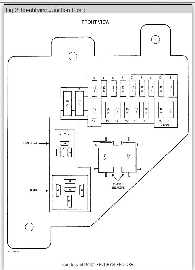 [TVPR_3874]  2000 Durango Fuse Panel Diagram 1995 Buick Riviera Fuse Box -  doraemon.9.allianceconseil59.fr | Dodge Dakota Fuse Box Diagram |  | doraemon.9.allianceconseil59.fr