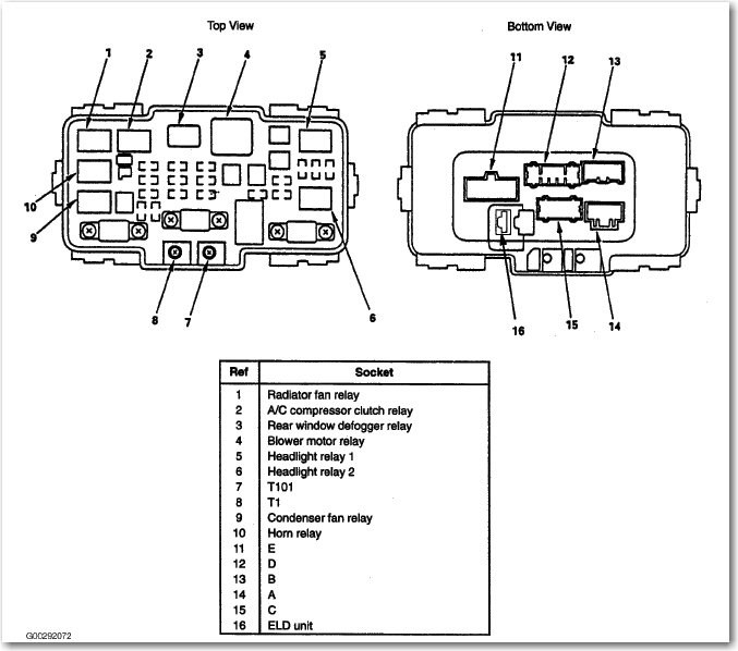 [SCHEMATICS_4FD]  99 Crv Fuse Box - 2000 Jeep Wrangler Stereo Wiring Diagram for Wiring  Diagram Schematics | 1999 Honda Crv Fuse Box |  | Wiring Diagram Schematics