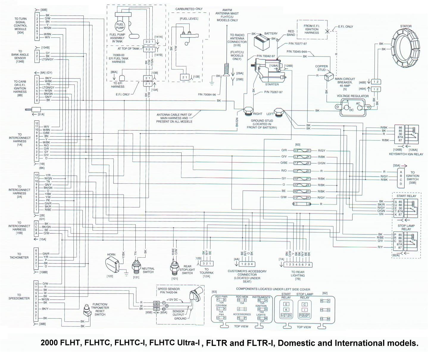 wiring diagram 1996 harley - Wiring Diagram