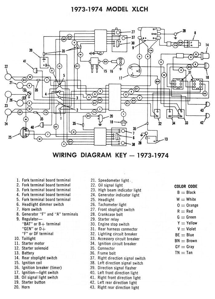 1981 Shovelhead Wiring Diagram
